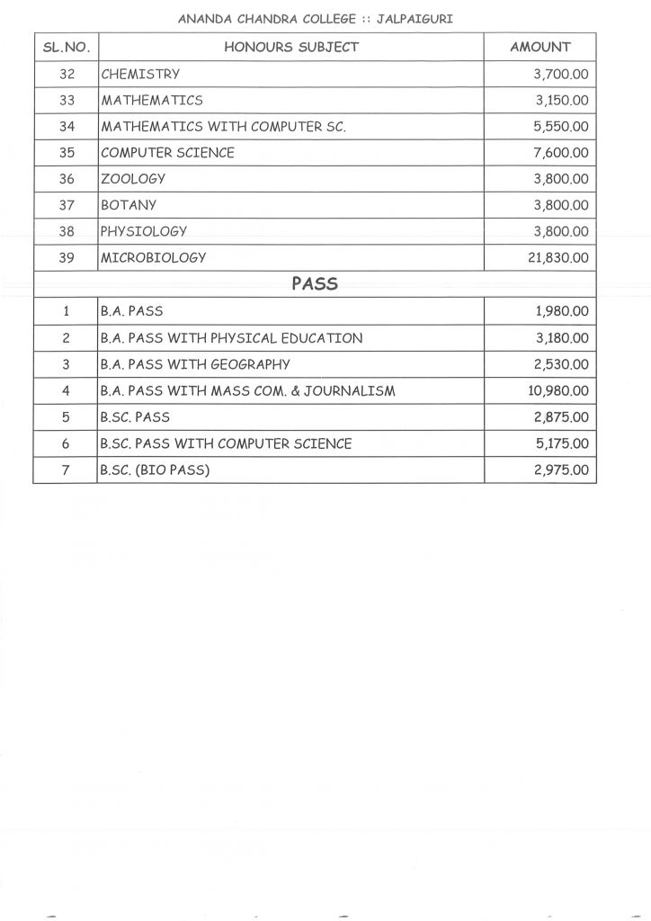 ac college admission pass course fee structure 2021-22