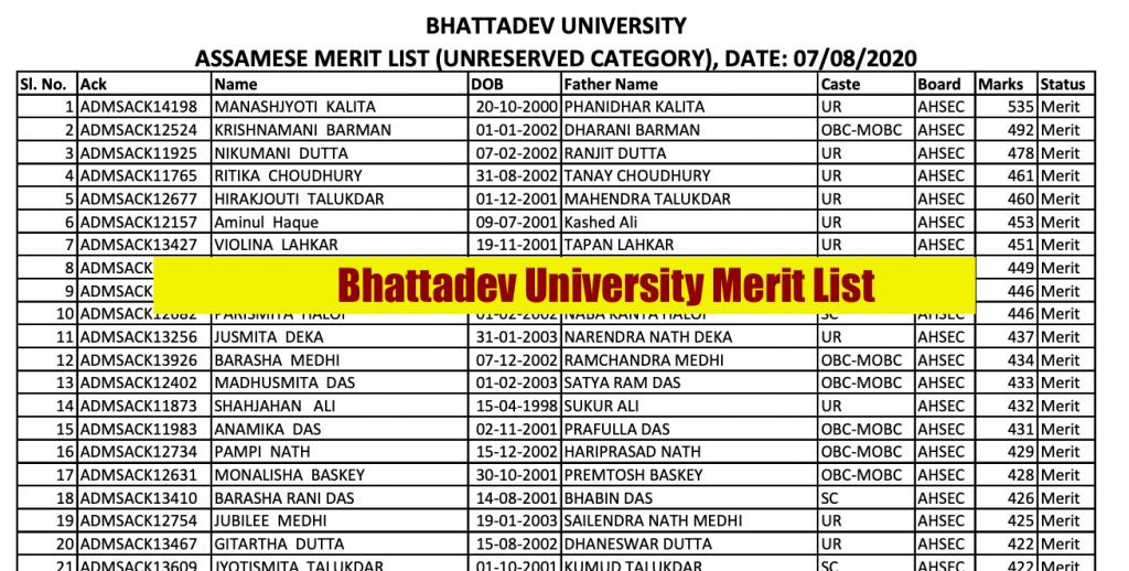 bhattadev university admission 2021 merit list download for ba bsc bcom bca hs science arts