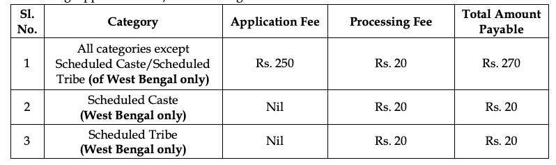 wb police si in kolkata police application fee wbpolice.gov.in