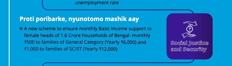 aitc manifesto for lokkhir bhandar scheme rs 500
