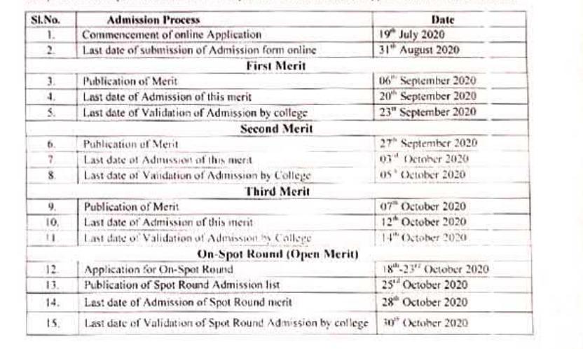 patliputra university patna admission schedule 2021 merit list publishing date of ppu announced as 6th august 2021 @ ppuponline.in