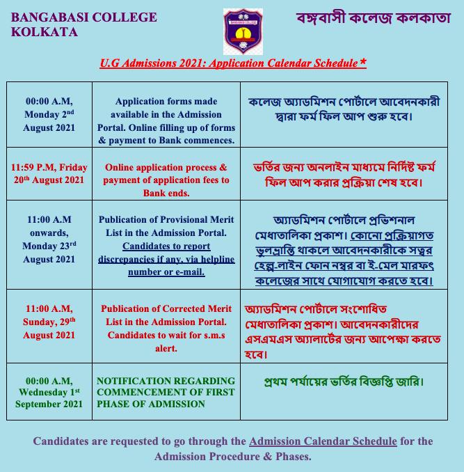 bangabasi college admission 2021 schedule check online