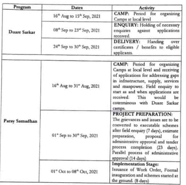 duare sarkar camp schedule 2021