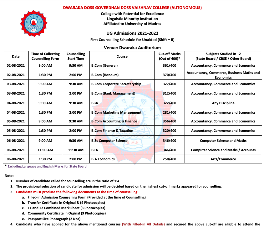 dg vaishnav college admission 2021-22 merit list & counselling schedule announce - download selection list & cut off marks for ba bsc bcom