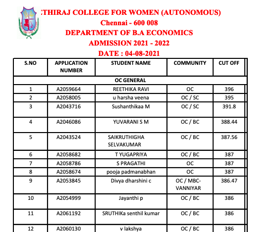 contents of the sample merit list of ethiraj college for women 2021-22