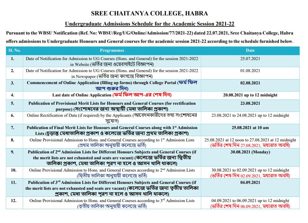sree chaitanya college habra merit list 2021-22 download admission list