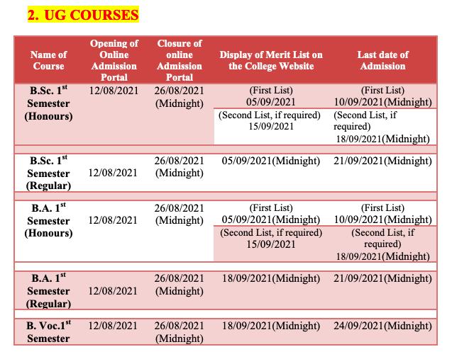 abhayapuri college online tdc course admission 2021-22