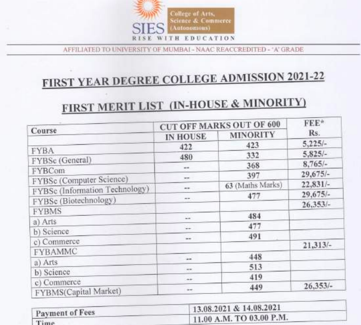 SIES College merit list 2021 for inhouse students download