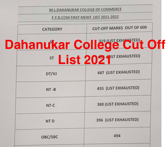 dahanukar college merit list 2021 - check cut off for admission in 2021-22