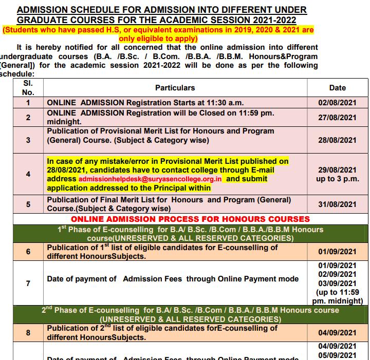 surya sen mahavidyalaya provisional merit list release schedule 2021