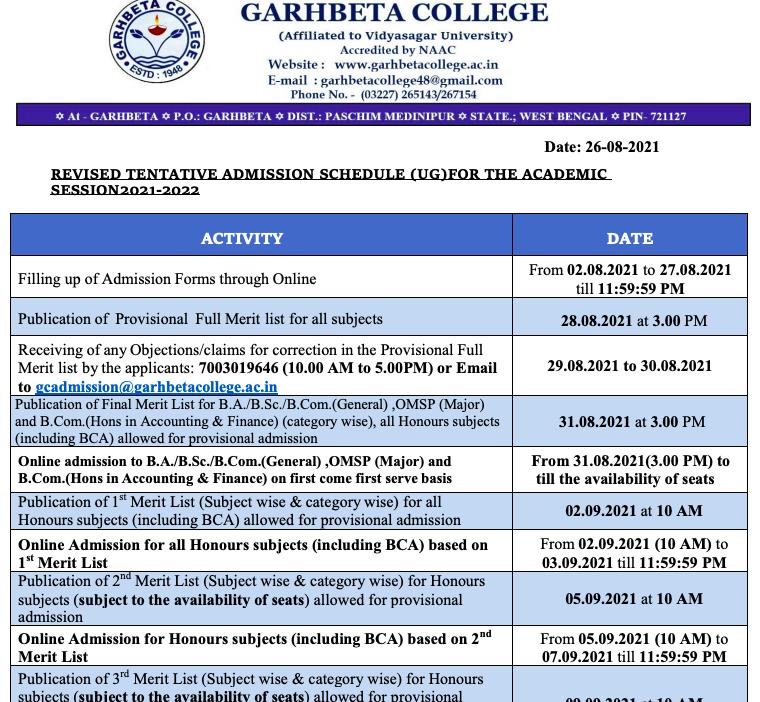 garhbeta college admission 2021-22 provisional merit list downloading schedule announced