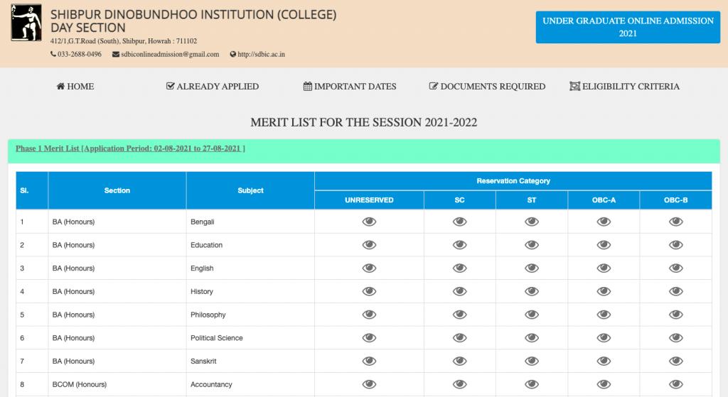 shibpur dinobundhoo institution college merit list download links announced for 2021-22 session hons general day morning evening