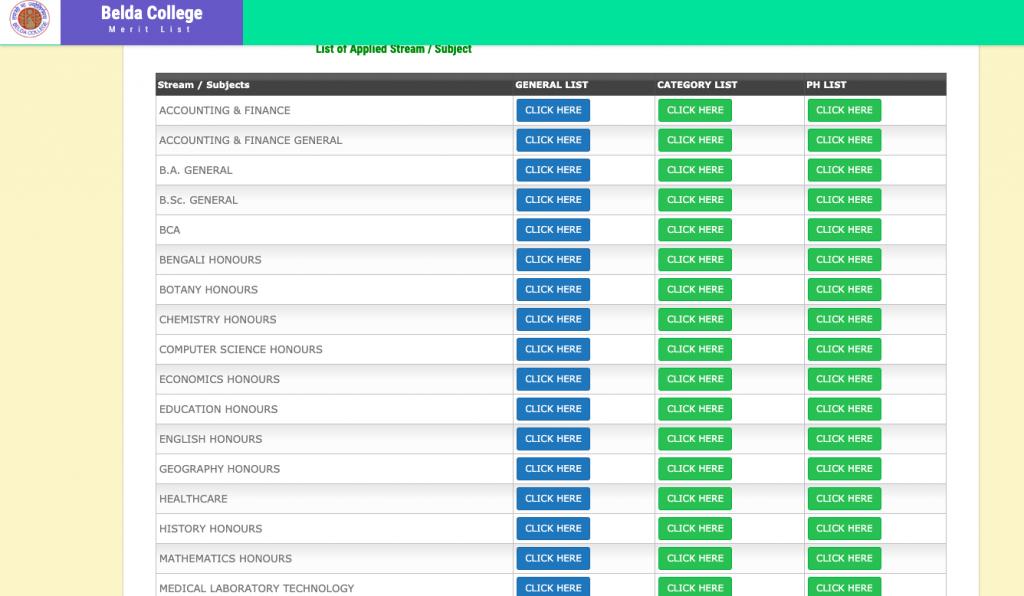 BELDA college final & 1st merit list download link out 2021-22
