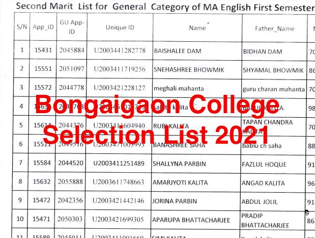 bongaigaon college 1st merit list 2021 announced on 24 august
