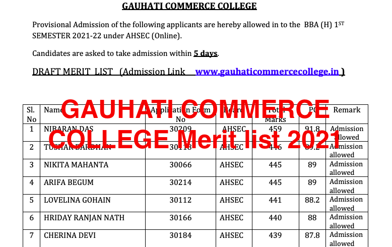 gauhati commerce college bba merit list download link out 2021-2022