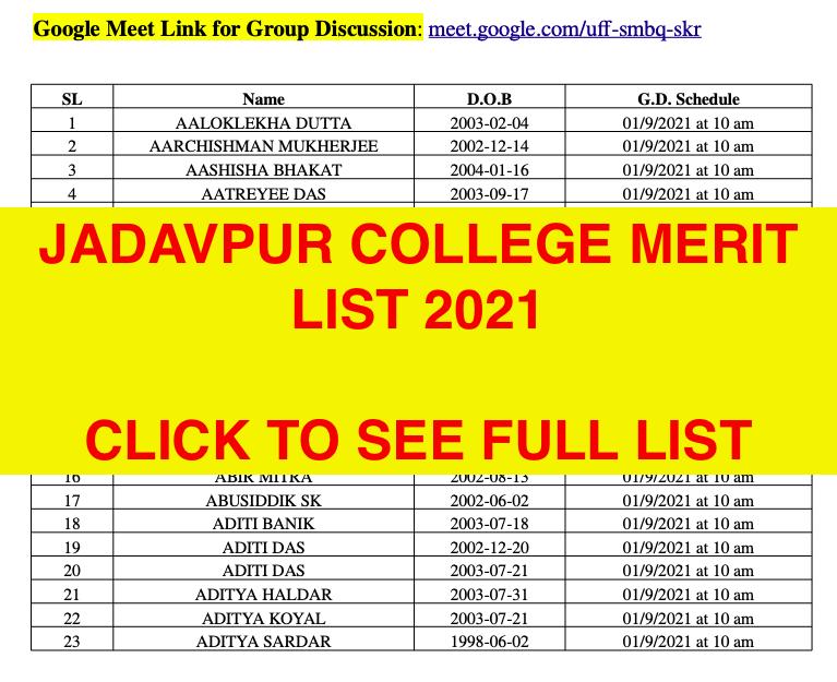 jadavpur university full merit list 2021-22 download