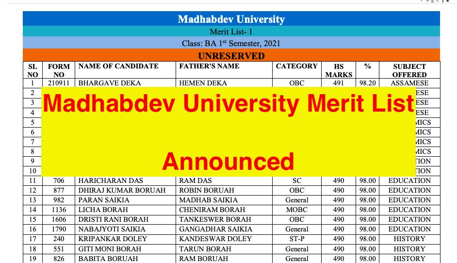 madhavdeb university merit list downloading links 2021-22 for UG BA, BSc, BCom
