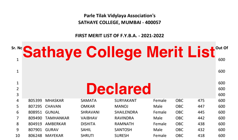 sathaye college admisison merit list 2021-22 first cut off for fyba fybsc fybcom annouced now