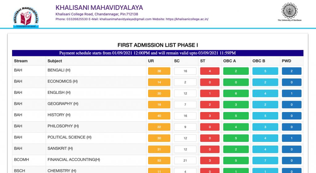 khalisani college 1st merit list download links check now 2021